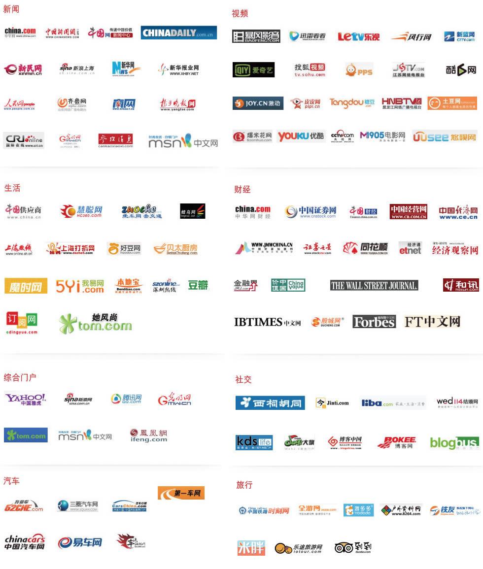 网络媒体资源